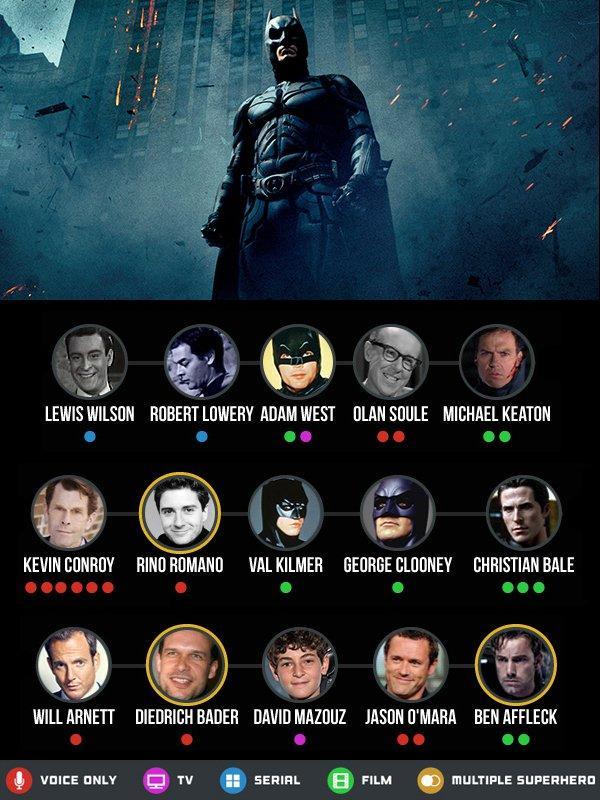 visi-attori-supereroi-1