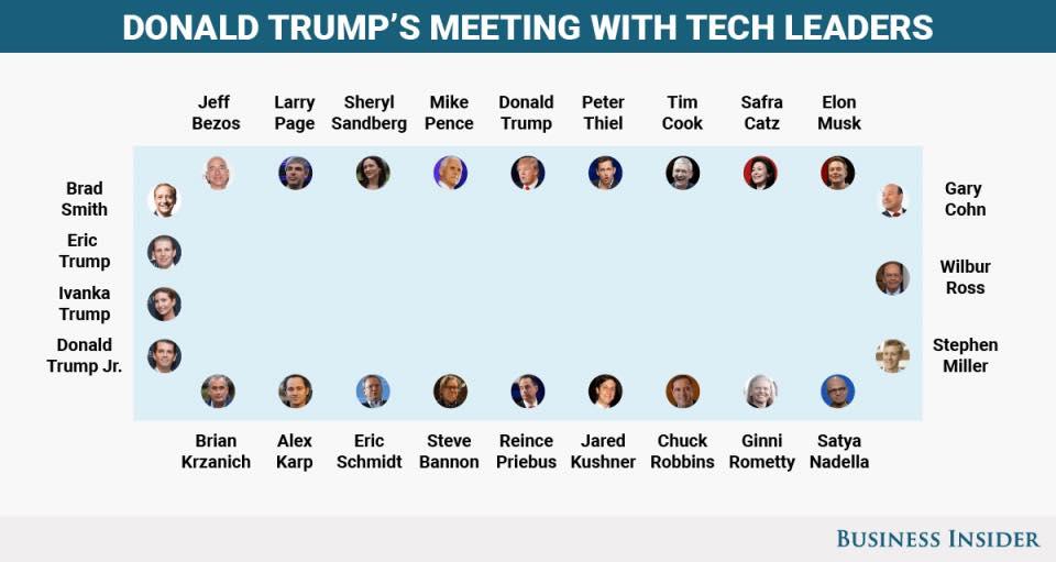 trump-conferenza-tech